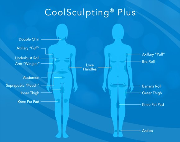 Our providers precisely target localized fat deposits with CoolSculpting Plus to reduce fat and tighten skin.