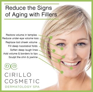Dermal fillers, such as Juvederm® at the Philadelphia area's Cirillo Cosmetic Dermatology Spa, can address a range of age-related concerns on the face.